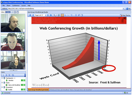 video_conferencing_powerpoint