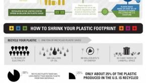 plastic-infographic