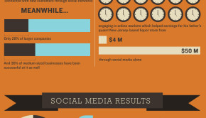 Small-Business-Social-Media-Infographic-crowdSPRING
