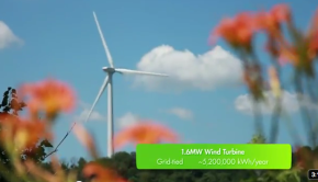 Luther College Wind Turbine