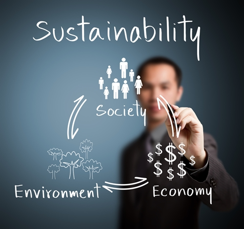 Sustainable-economy