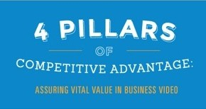 business-video-pillars