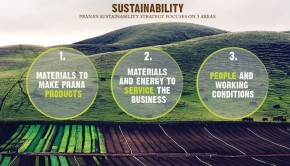 prAna sustainability