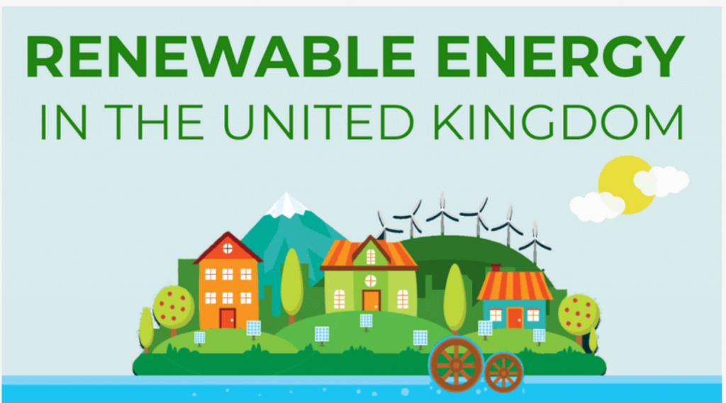 energy generation from renewables